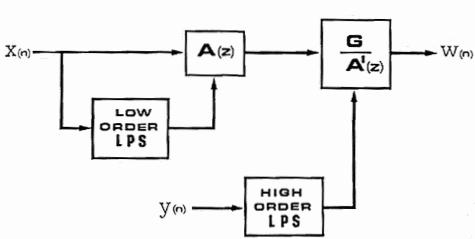 741 op amp circuit diagrams  741  free engine image for